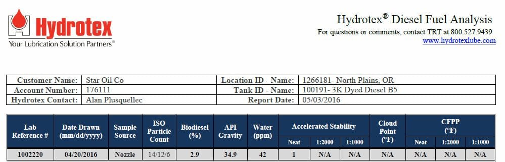 After 6 1/2 months on the Precision fuel management program the ISO count is well below the manufacturers specs for ANY of Recology's equipment. The water PPM if only 42 down from 89, well below ASTM standards. THESE NUMBERS DON'T LIE, THE PROGRAM WORKS!!!