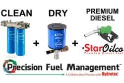 Clean, dry, premium diesel
