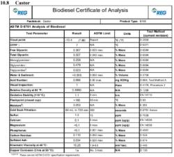 Castor Oil biodiesel Certificate of Analysis